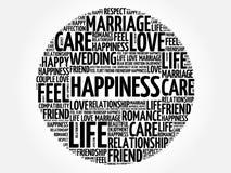 Nuage de mot de cercle de bonheur Image libre de droits