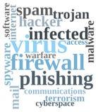 Nuage de mot de virus Image libre de droits