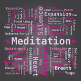 Nuage de mot - méditation Photos libres de droits