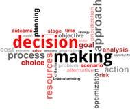 Nuage de mot - prise de décision Image stock