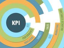 Nuage de tags radial de format de KPI illustration libre de droits