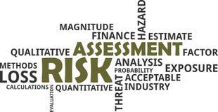 Nuage de Word - évaluation des risques Image stock