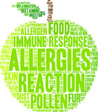 Nuage de Word d'allergies Images libres de droits
