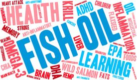 Nuage de Word d'huile de poisson illustration stock