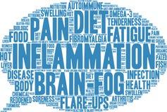 Nuage de Word d'inflammation Image stock