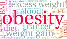 Nuage de Word d'obésité Photos stock