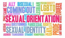 Nuage de Word d'orientation sexuelle illustration libre de droits