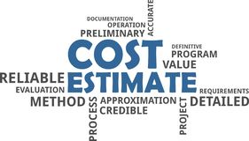 Nuage de Word - estimation des coûts Photos stock
