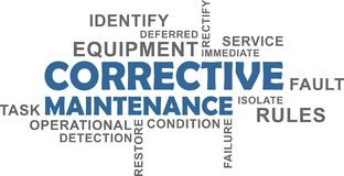 Nuage de Word - maintenance corrective Image stock