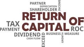 Nuage de Word - retour de capital Images stock