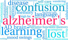 Nuage du ` s Word d'Alzheimer Illustration Libre de Droits