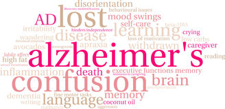 Nuage du ` s Word d'Alzheimer Illustration Stock