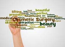 Nuage et main de mot de chirurgie esthétique avec le markerconcept illustration stock
