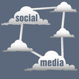 Nuages sociaux de media Images libres de droits
