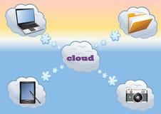 Nube Imagen de archivo libre de regalías