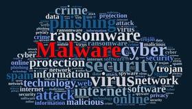 Nube de la palabra con el malware de la palabra stock de ilustración