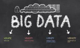 Nube de la palabra con términos de datos grandes