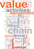 Nube de la palabra de la cadena de valores Foto de archivo libre de regalías