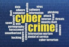Nube de la palabra de la ciberdelincuencia Fotografía de archivo