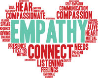 Nube de la palabra de la empatía Foto de archivo libre de regalías