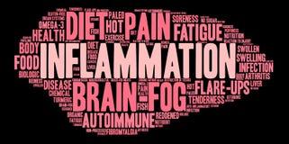 Nube de la palabra de la inflamación Imagen de archivo libre de regalías