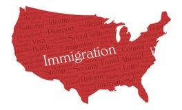 Nube de la palabra de la inmigración de Estados Unidos ilustración del vector