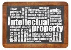 Nube de la palabra de la propiedad intelectual Imagen de archivo libre de regalías