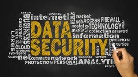 Nube de la palabra de la seguridad de datos fotos de archivo