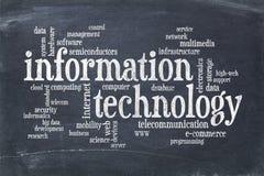Nube de la palabra de la tecnología de la información Fotografía de archivo