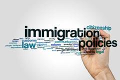 Nube de la palabra de las políticas en materia de inmigración stock de ilustración