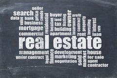 Nube de la palabra de las propiedades inmobiliarias en la pizarra imagen de archivo
