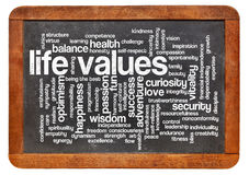Nube de la palabra de los valores posibles de la vida Fotografía de archivo libre de regalías