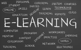 Nube de la palabra del aprendizaje electrónico stock de ilustración