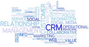 Nube de la palabra del concepto de CRM stock de ilustración