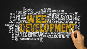 Nube de la palabra del desarrollo web Imágenes de archivo libres de regalías