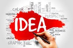 Nube de la palabra del IDEA Fotografía de archivo libre de regalías