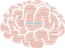 Nube de la palabra del imán del drama libre illustration