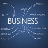 Nube de la palabra del negocio ilustración del vector