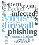 Nube de la palabra del virus Imagen de archivo libre de regalías