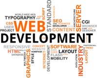 Nube de la palabra - desarrollo del Web Imagen de archivo libre de regalías