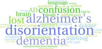 Nube de la palabra de la desorientación Imagen de archivo