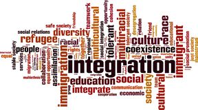 Nube de la palabra de la integraci?n libre illustration