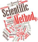 Nube de la palabra para el método científico Foto de archivo libre de regalías