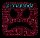 Nube de la palabra de la propaganda Fotos de archivo