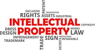 Nube de la palabra - propiedad intelectual libre illustration