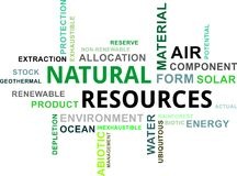 Nube de la palabra - recursos naturales Imagen de archivo