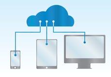 Nube de un teléfono, una tableta, un ordenador ilustración del vector