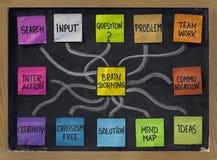 Nube di parola di 'brainstorming' sulla lavagna Immagini Stock Libere da Diritti