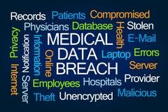 Nube médica de la palabra de la infracción de los datos imagen de archivo libre de regalías