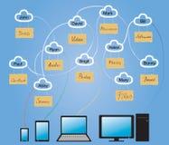 Nube y distribución social de la red Imágenes de archivo libres de regalías